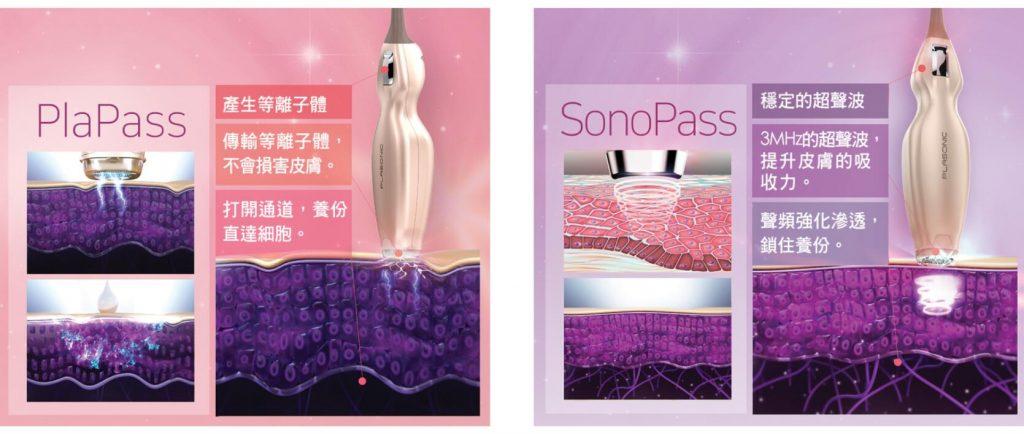 Plasonic等離子美容儀配合PlaPass及SonoPass模式